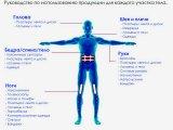 Современные нанотехнологии помогают спортсменам достигать высоких результатов